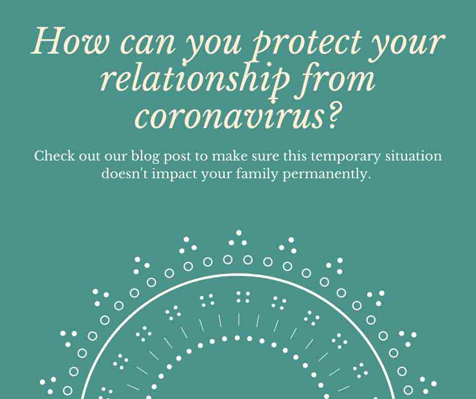 Protecting your relationship from coronavirus. Do not let COVID cause your divorce.